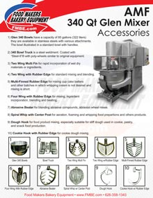 Amf Glen 340 Quart Mixer